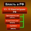 Органы власти в Чайковском